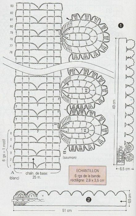 Iguarias em crochet Gabriela: Lace crochet
