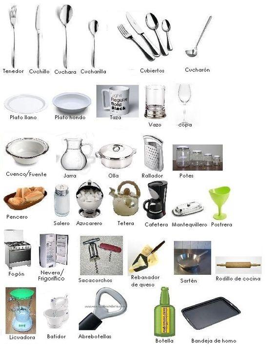 Cocinar la cocina ficha de vocabulario no me suena - Objetos de cocina ...