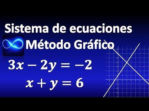 Ecuaciones De Segundo Grado O Cuadráticas Completas Incompletas Sin B Sin C Teoría Y Ejercicios Youtube Math Algebra Lockscreen