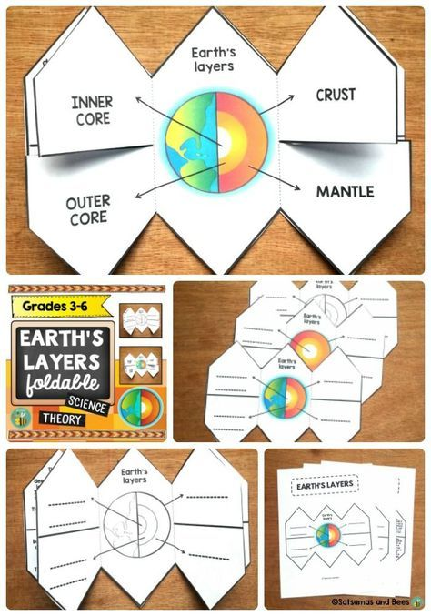 Layers Of The Earth Interactive Notebook Foldable Earth Science Lessons Interactive Science Notebook Interactive Notebooks