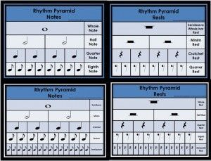 FREE download: EIGHT Rhythm Pyramid Charts using notes and rests with both American and British terminology! :   ♫ CLICK thorough to download a copy or SAVE for later!   ♫