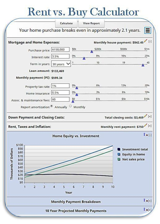 Mortgage Calculator Should You Rent Or Buy As A First Time Home Buyer Its Often Difficult To M Mortgage Loan Calculator Rent Vs Buy Free Mortgage Calculator