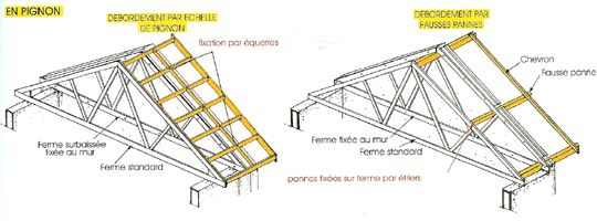 schema pignon toiture toiture trusses charpente carpentry pinterest. Black Bedroom Furniture Sets. Home Design Ideas