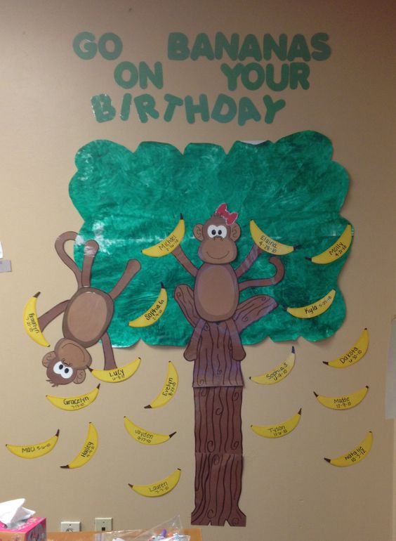 Wall Decorations For Toddler Classroom : Birthday wall classroom and birthdays on