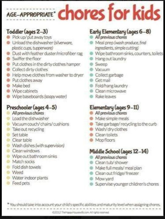 chore charts chores for kids and age appropriate chores on pinterest. Black Bedroom Furniture Sets. Home Design Ideas