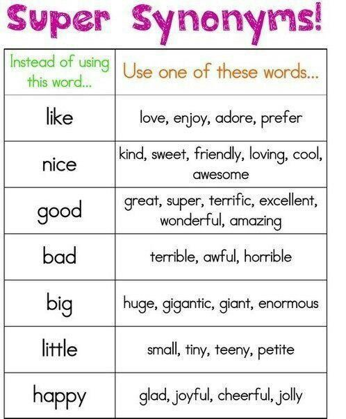 Super synonyms