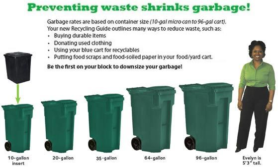 Graphic Wm Container Options Kirklands Container Size Food Scraps