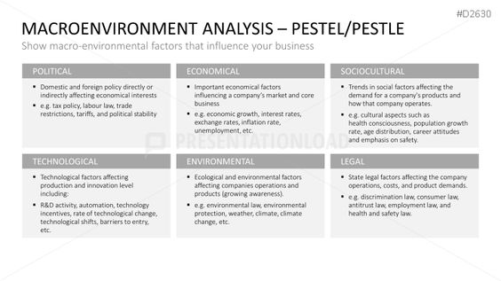 PEST   PESTEL   PESTLE Analysis PresentationLoad Templates PPT - pest analysis