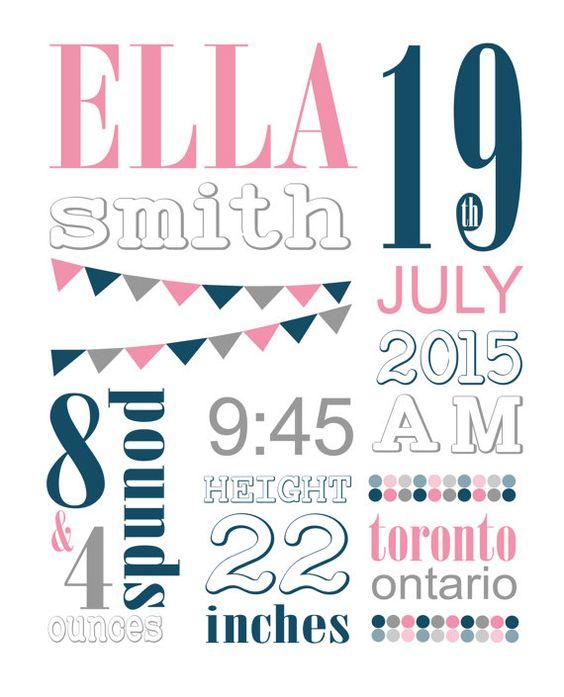 Customized Birth Poster Birth Announcement Wall Art Print – Toronto Birth Announcements