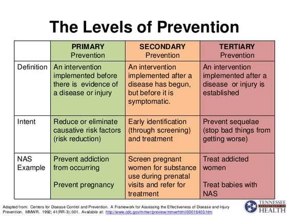 compare the three levels of health promotion prevention Definitions of health promotion and disease prevention and activities included in these types of programs.