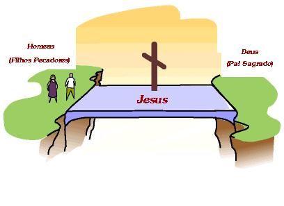 o pecado separa o homem de deus - Pesquisa Google