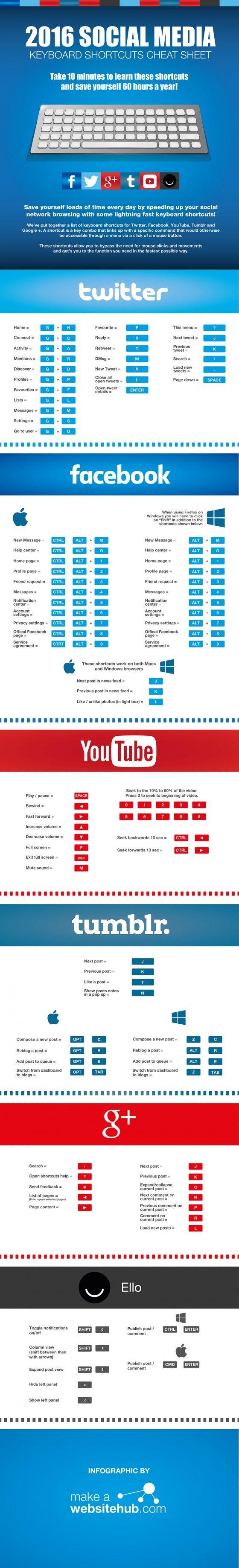 social-media-shortcuts-2016-2