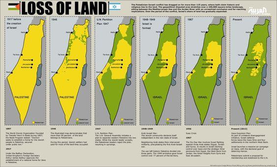 Семьдесят лет войны: почему палестинцы и Израиль не могут заключить мир?