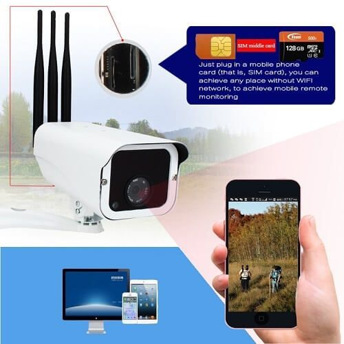 Sp391 2mp 4g Lte Cellular Ir Wifi Enabled Cctv Camera With 3 Antennas With Images Cctv Security Systems Cctv Camera Wireless Cctv Camera