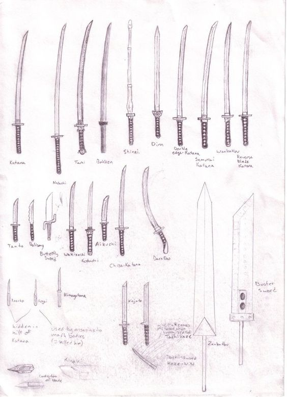 Drawings of Japanese weapons