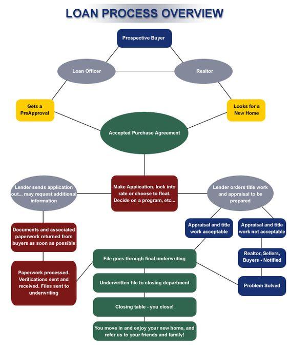 canadian mortgage lending online pdf