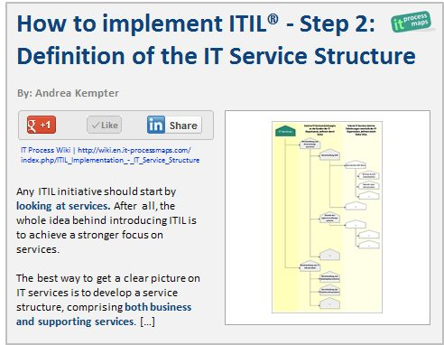 How to implement itil step 2 definition of the it service how to implement itil step 2 definition of the it service structure httpwikien processmapsindexpitilimplementation its malvernweather Images