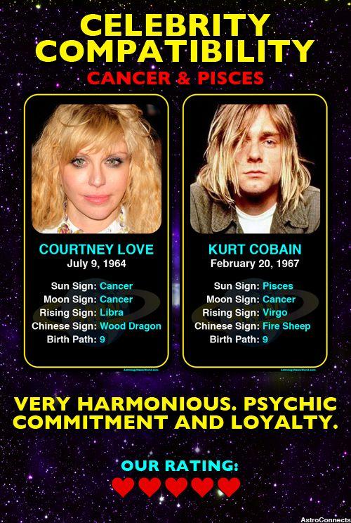Leo Cancer - Love & Romance Compatibility | Astrology.com.au