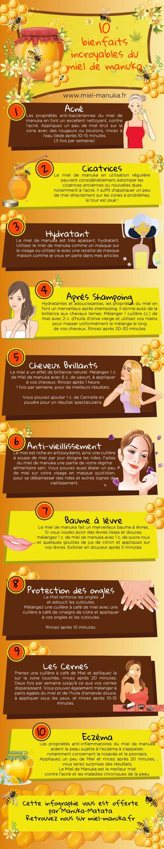 Une infographie pour découvrir d'un coup d'œil les bienfaits du miel de Manuka…