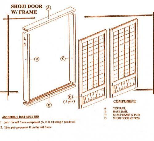 Standard Shoji Screens Doors Informational Guide Shoji Screen Doors Shoji Screen Shoji Doors