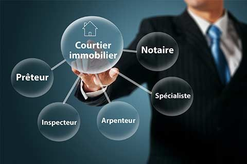 courtier immobilier relation