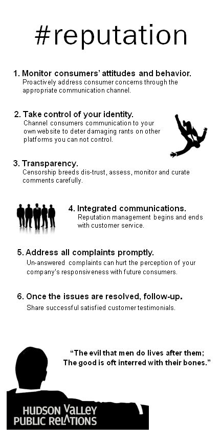 How can you manage your reputation Online? Be transparent and address your consumers promptly. Communication is the key to build your reputation. To know more see the pin below. http://hudsonvalleypublicrelations.com/wp-content/uploads/2013/06/reputation-Infographic.png