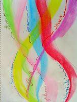 ATELIERS DE JOURNAL CREATIF: Comment relaxer en dessinant ?