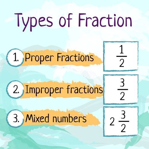 Types Of Fraction Math Methods Math Lessons Proper Fractions