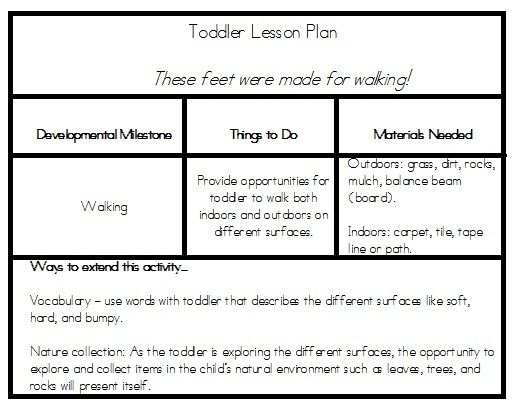 Lesson plans toddler lesson plans and toddlers on pinterest for Emergent curriculum planning template