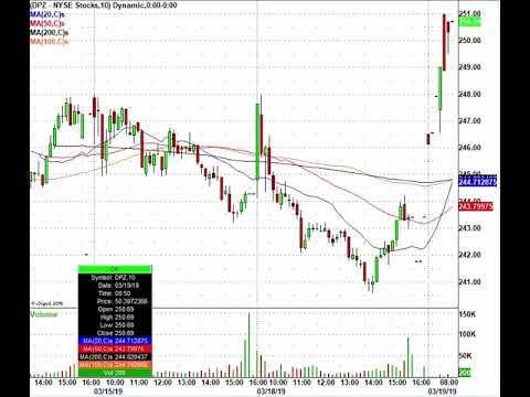 Pin By Inthemoneystocks Com On Day Trading Videos Stock Market Day Trading Swing Trading