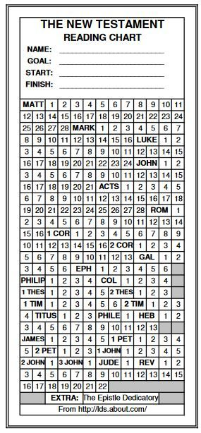 Basic reading chart for New Testament. | 2016-2017 LDS ...