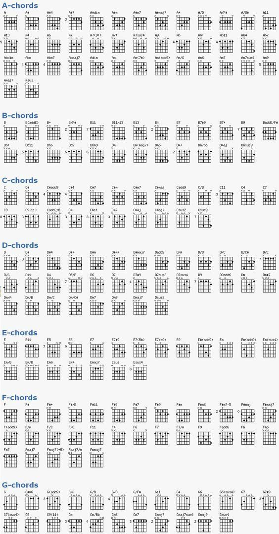 Complete Guitar Chords Chart New Downloadable Songbook With Plete Chords Chart Free Guitar Chord Chart Guitar Chords Basic Guitar Lessons