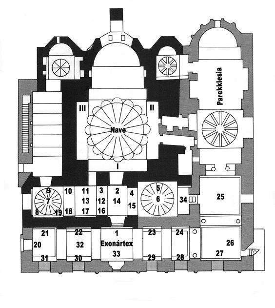 Planta de San Salvador de Chora. La iglesia original (en negro) fue edificada en época Comnena (1077-1081). En época Paleóloga (1315-1321) fue ampliada (zona gris) gracias al mecenazgo de Teodoro de Mechites. Se añadió un doble nártex (esonártex y exonártex) en la parte occidental y un Parekklesion en el lado sur. El parekklesion, con un ábside a oriente, tiene uso funerario, con arcosolios donde se realizan enterramientos entre otros, del propio comitente Teodoro.