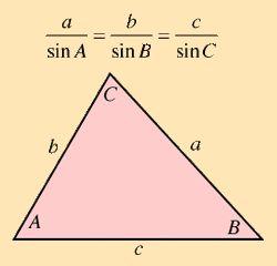 اوتار دایره ناشناخته اند: ریاضی دانان مثال های نا معقول شما مبین علم شما است...