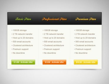 Three Column Pricing Table:    A simple three column pricing table with a retro/modern look to it. Ideal for simple pricing options. Font used: Ballpark. Font not included. Remember that our goodies are just samples of what can be done, try different fonts, textures and designs and you'll have a range of cool results. If you want to showcase them drop us a line, we would be more than happy to show them off! And if you dig the file, then spread the word and like us on Facebook!