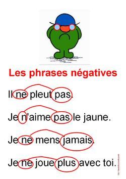 Przeczenie - gramatyka 2 - Francuski przy kawie
