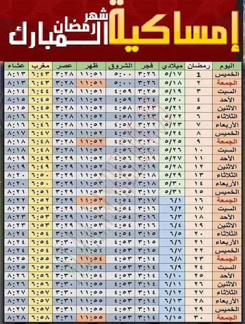 امساكية رمضان 2018 Qoutes Periodic Table