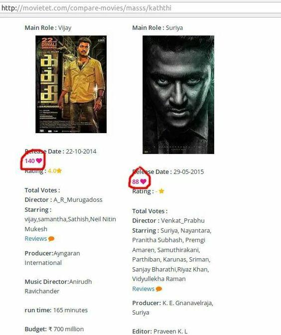 Movie rating website