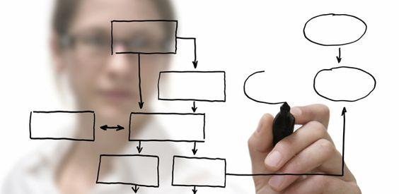 Hoje vamos falar sobre PCP, onde abordaremos o conceito, objetivos e onde entra o Engenheiro de Produção.