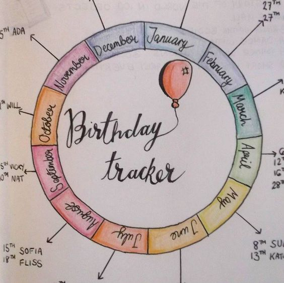 Calendar Wheel Inspirations Bullet Journal Shana Online Picture Planner Bullet Journal Bullet Journal Inspiration Birthday Tracker