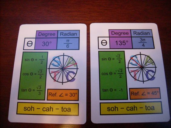 """Trigonometry Study Flash Cards - This small set of 18 cards provides a quick reference of basic trigonometric information for the math student. Each card (but one) shows an angle with its degree and radian value, its location on the unit circle, the reference angle, and the sin, cos, and tan value of the angle.    The mnemonic """"All Students Take Calculus"""" is represented behind the unit circle with the letters A, S, T, and C to remind students which quadrant specific trig values are positive."""