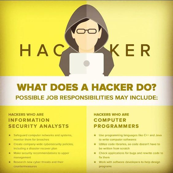 White hat ethical #hackers