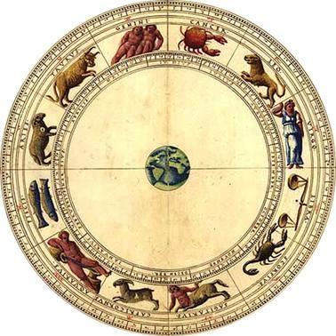 зодиак на циферблате