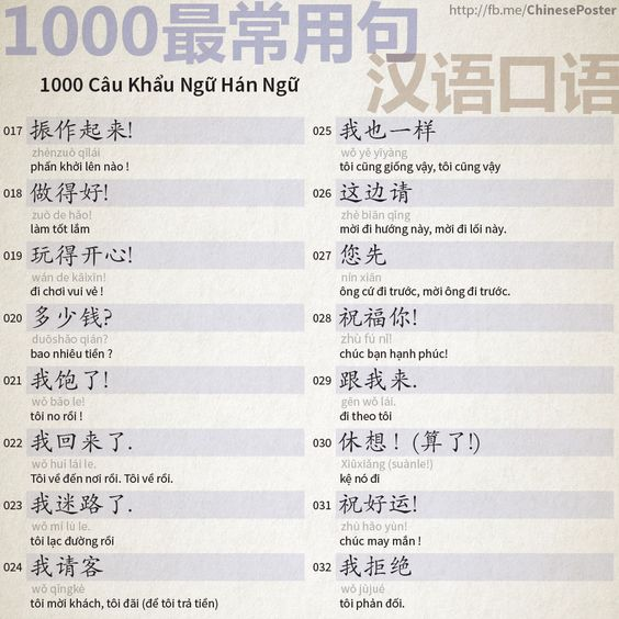 1000 Chinese Sentences In Daily Life Part 2