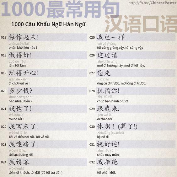 1000 Câu Khẩu Ngữ - Phần 2: