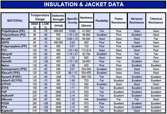 Pdf For Insulation Data Sheet  Misc Fuel Lines Hose Clamps