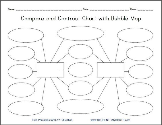 Compare and Contrast Bubble Map Free Printable Worksheet – Compare and Contrast Worksheet