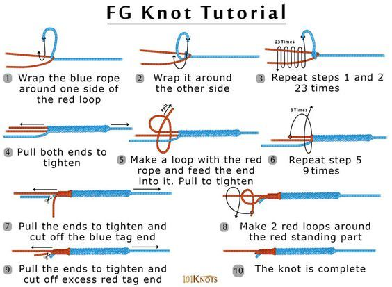 Fg Knot Or Sebile Knot 101 Knots Fishing Line Knots Strongest Fishing Knots Fishing Tips
