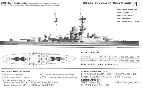 battleship cutaway - Recherche Google