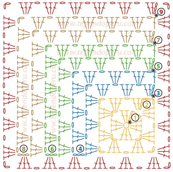 Granny square asimétrico de colores tejido a crochet